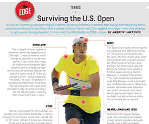 The exhaustive workout of marathon man John Isner (Sports Illustrated)